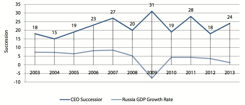 Succession in Russian Business-1.jpg